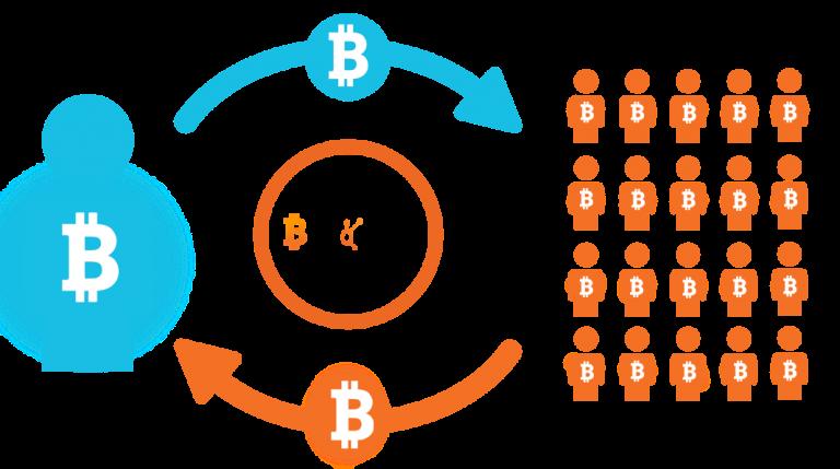 [SCAM] Hướng dẫn đầu tư cùng BitConnect lãi suất có thể up 40%/Tháng
