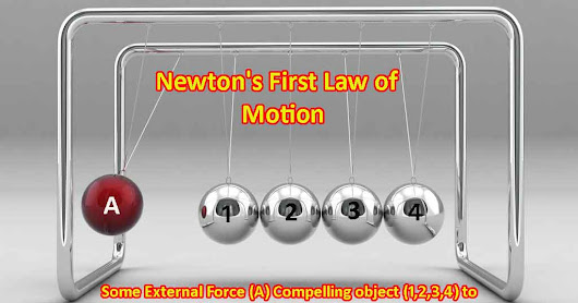 What is Newton's First Law of Motion- [Definition,Examples, Formula]