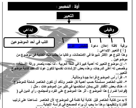 ليلة امتحان اللغة العربية للصف الثانى الاعدادى ترم ثان 2017