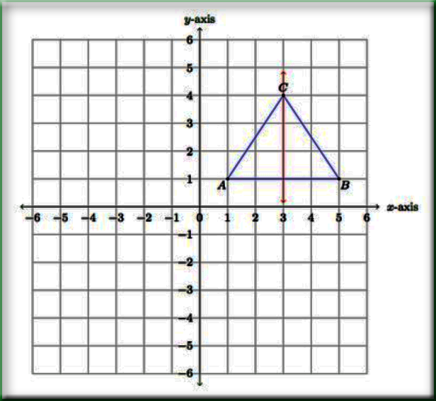 Brain Puzzlers: Finding Isosceles Triangles