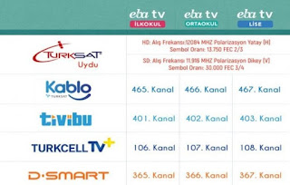 Eba tv Tivibu, eba tv Digiturk, ebatv D-Smart, ebatv teledunya frekansı