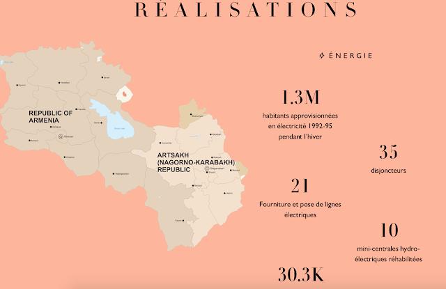 Freedom House: Karabaj es más libre que Azerbaiyán