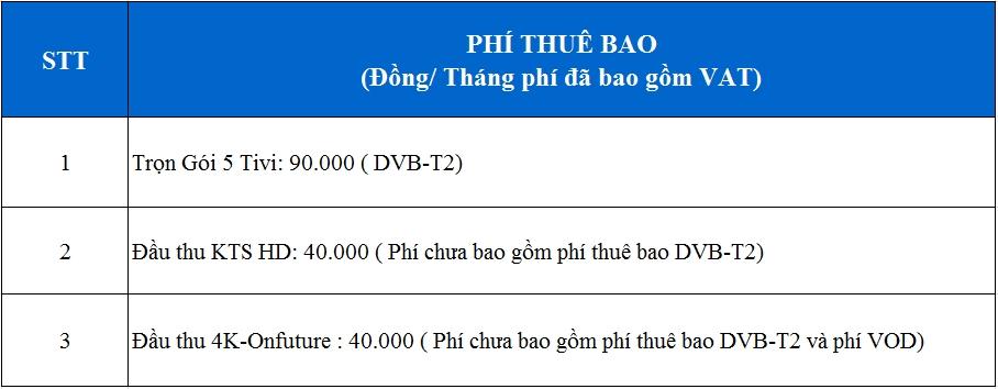 dang-ky-truyen-hinh-cap