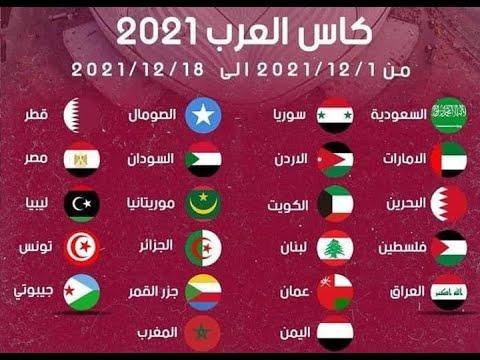 كأس العرب للمنتخبات ( قطر 2021)