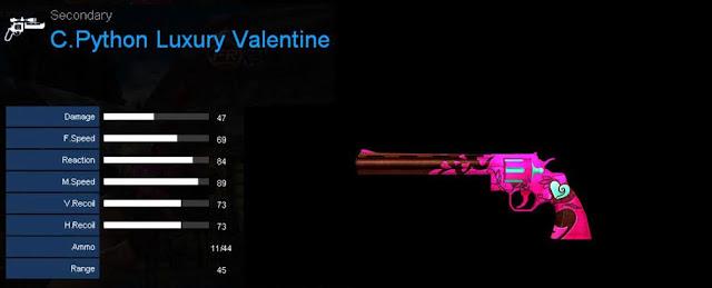Detail Statistik C. Python Luxury Valentine
