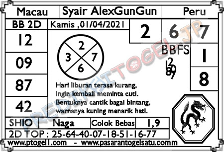 Syair Alexgungun Togel Macau Kamis 01 April 2021