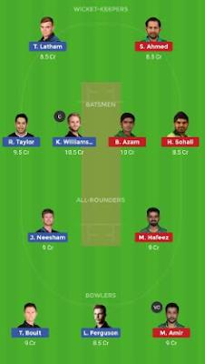NZ vs PAK Dream 11 Team | PAK vs NZ