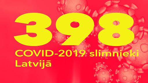 Koronavīrusa saslimušo skaits Latvijā 31.03.2020.
