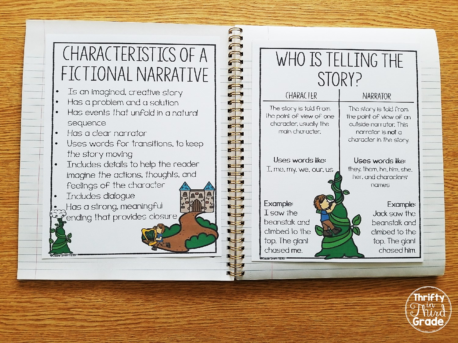 Fictional Narrative Writing (Grades 8-8) - Thrifty in Third Grade