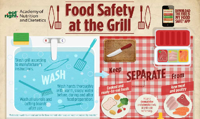 Food Safety at the Grill #infographic #infographic