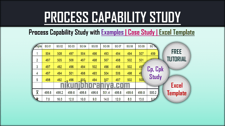 Process Capability Study Cpk Study with Excel Template