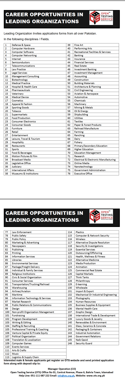 Career Opportunities In Leading Organization (Government, Semi-Government, Private)  OTS Jobs   www.merenukkri.com