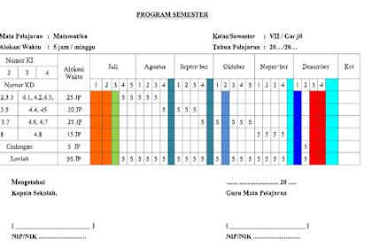 Program Semester Matematika Kls 7 SMP Tahun Pelajaran 2019/2020