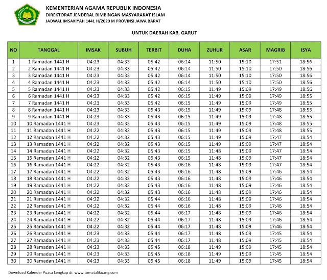 jadwal imsakiyah ramadhan buka puasa Kabupaten Garut 2020 m 1441 h tomatalikuang.com