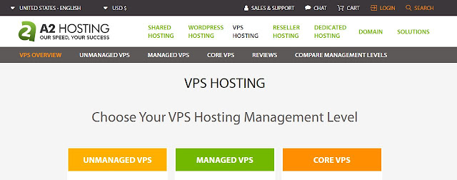 A2Hosting-vps-review