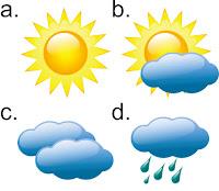 Soal Tematik Kelas 3 SD Tema 5 Subtema 4 Cuaca, Musim dan Iklim Dilengkapi Kunci Jawaban
