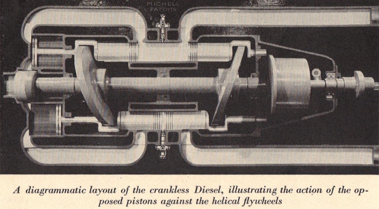 Stirling on Diesel Cylinder Pistons