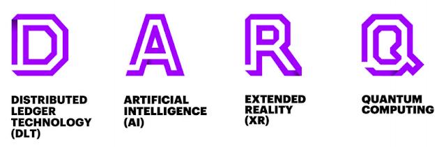 What Is DARQ Technology Technogyyan