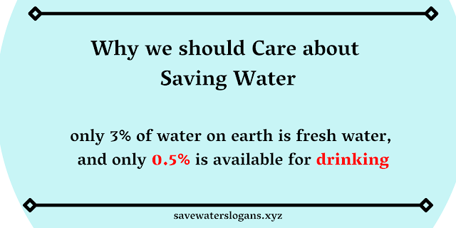 Water Conservation importance :