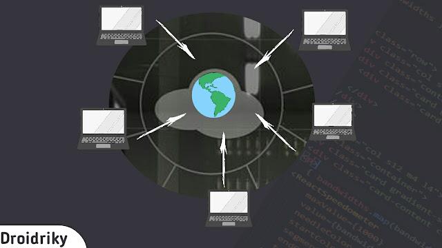 Jaringan Komputer - droidriky
