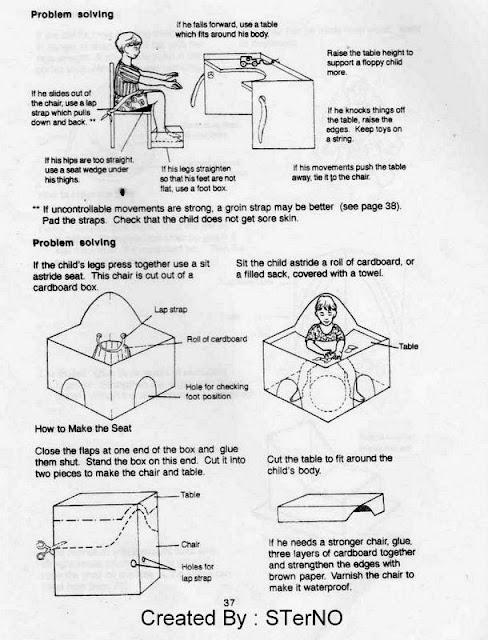 bantal dan guling posisi back lying