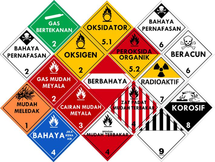 Label (Simbol) Transportasi Bahan (Material) Berbahaya / B3