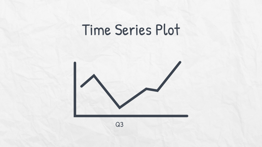 Time Series Plot