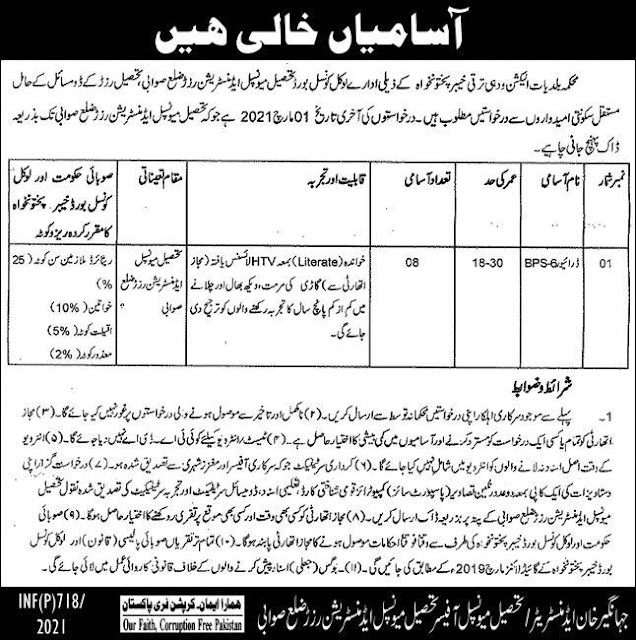Local Government Elections and Rural Development Department Jobs 2021