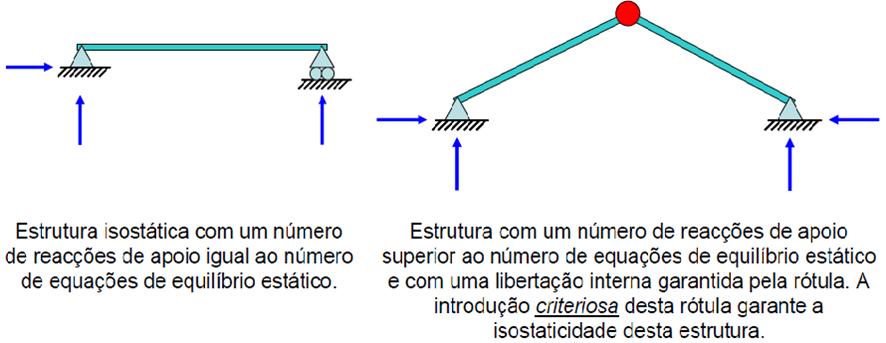 Conceptos Fuerzas Vectores Etc Isostatica