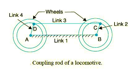 Diagram Of Locomotive Mechanism