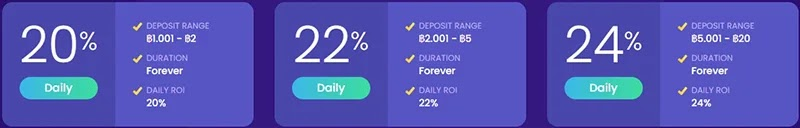Инвестиционные планы AlienProfits 2