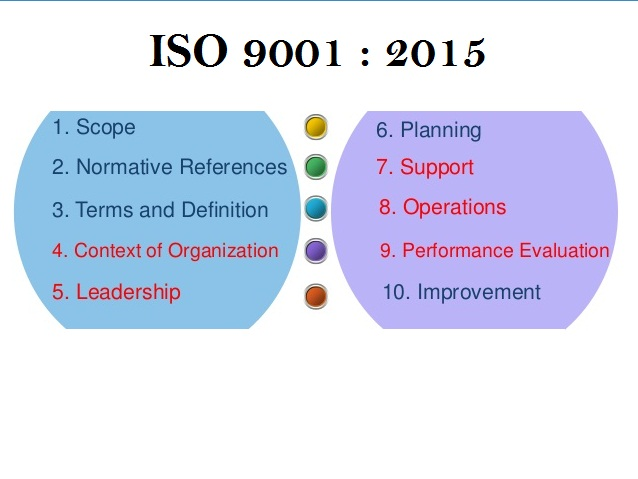iso 9000 2015 terms and definitions pdf