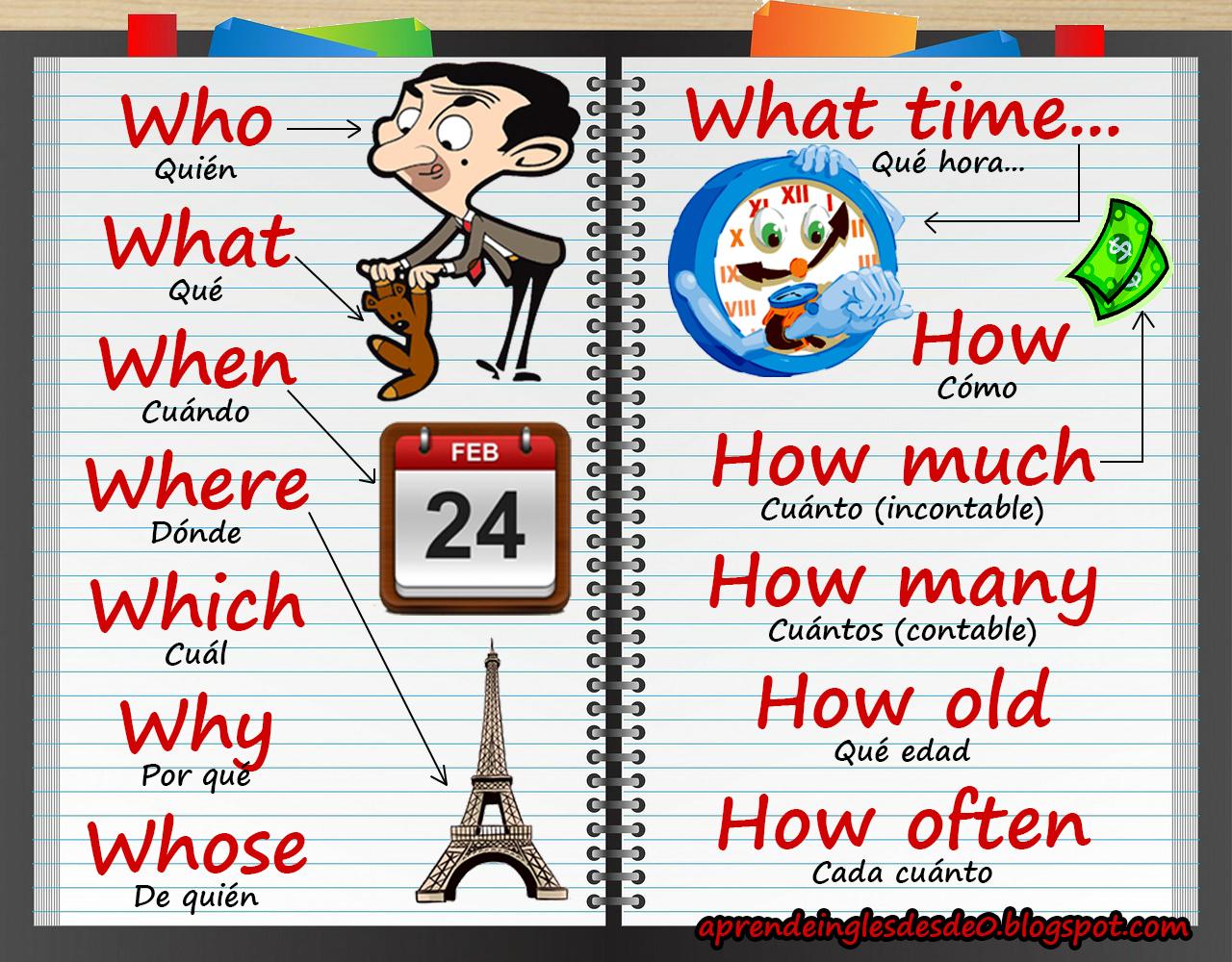 Aprende Ingles Desde 0 Question Formation