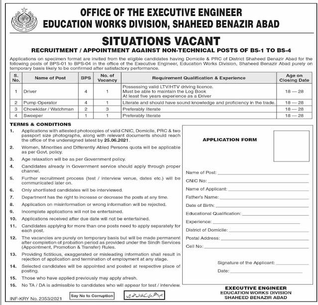 Driver, Pump Operator, watchman, & Sweeper Jobs Sindh 2021