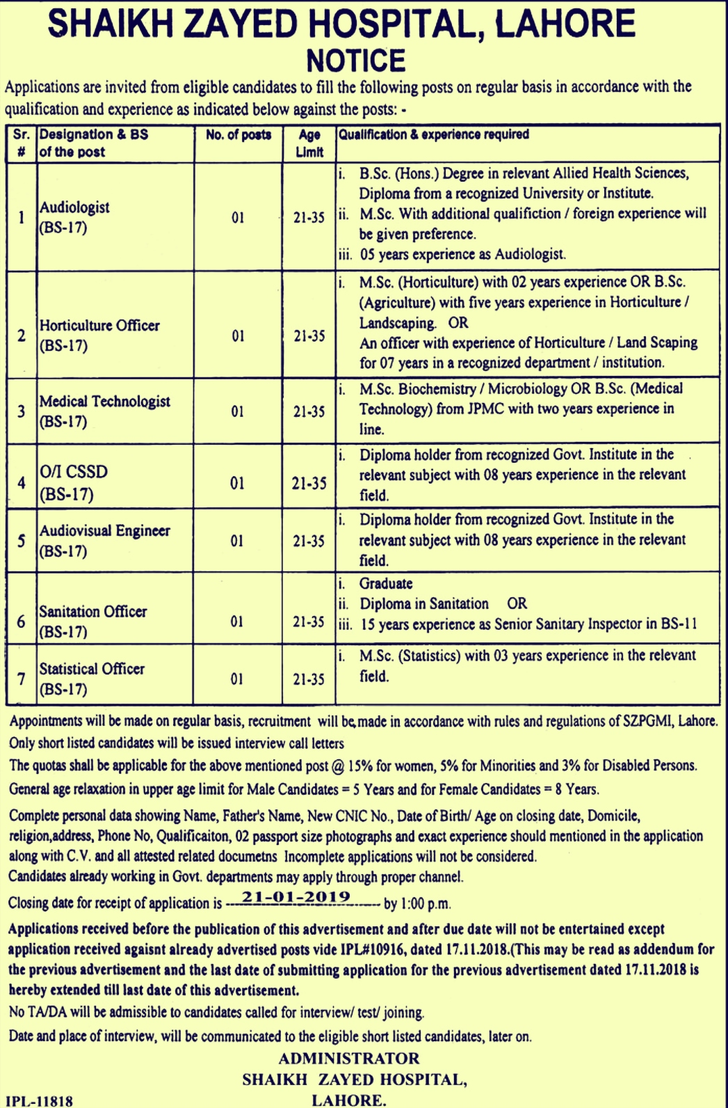 Shaikh Zayed Hospital Lahore Latest Jobs 2018