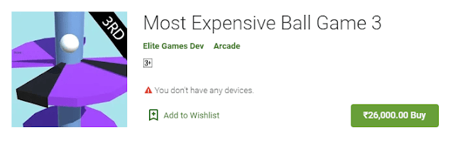 Most Expensive Ball game - 2019