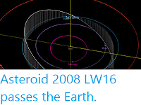 https://sciencythoughts.blogspot.com/2020/01/asteroid-2008-lw16-passes-earth.html