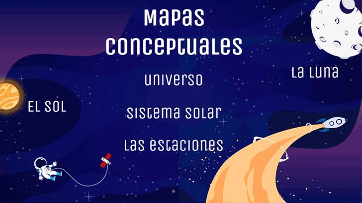 Mapas conceptuales del universo y el sistema solar