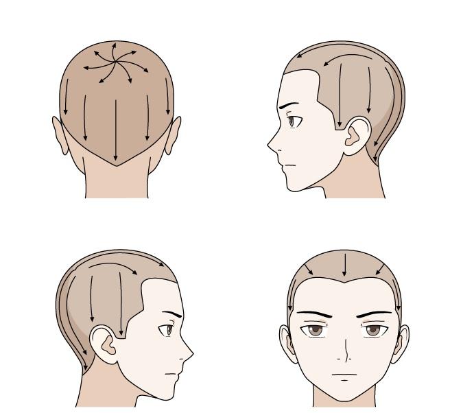 Arah pertumbuhan rambut
