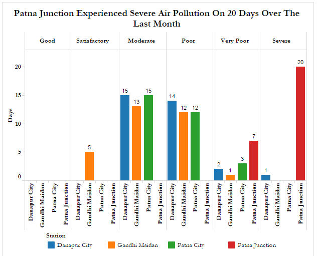 Best Month In Mexico City For Air Quality