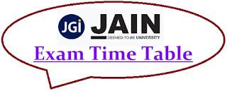 Jain University Exam Date Sheet 2020