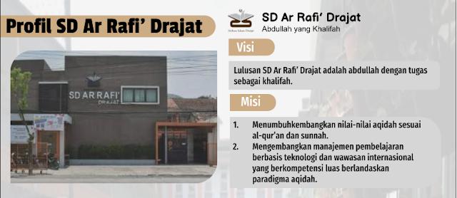 Profil SD Ar Rafi' Drajat
