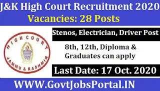 JK High Court Vacancy 2020