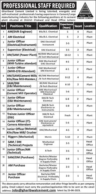 Gharibwal Cement Limited Jobs 2021 – Latest Jobs in Pakistan 2021