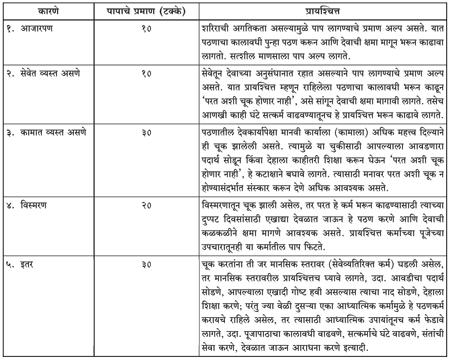 Dainik sanatan prabhat 12 18 16 for Dainik table