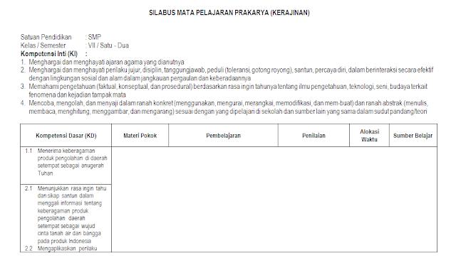 Silabus Prakarya-Kerajinan Kelas 7 SMP/MTs Kurikulum 2013