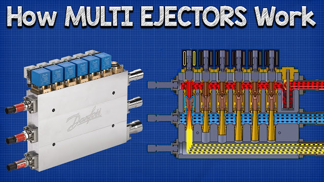 How Multi ejectors work - working principle CO2 refrigeration