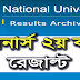 2nd year Result Honours । National university result bd newbdjobs.com