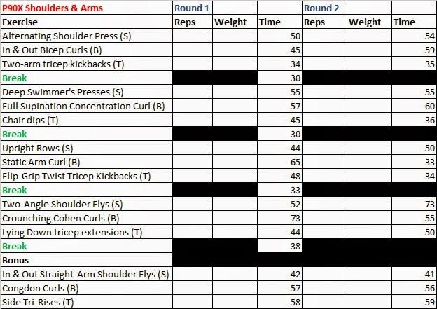 Saundra: Tony Horton P90X Shoulders & Arms