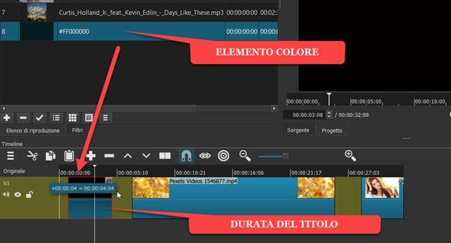elemento-colore-timeline